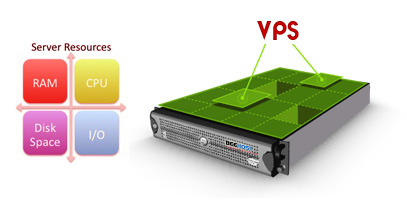9 lý do để chuyển từ thuê VPS sang Cloud Server